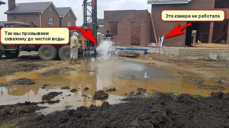 промывка скважины до чистой воды